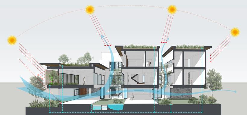 Desenho ilustrando a entrada de ar pela casa no Vietnã