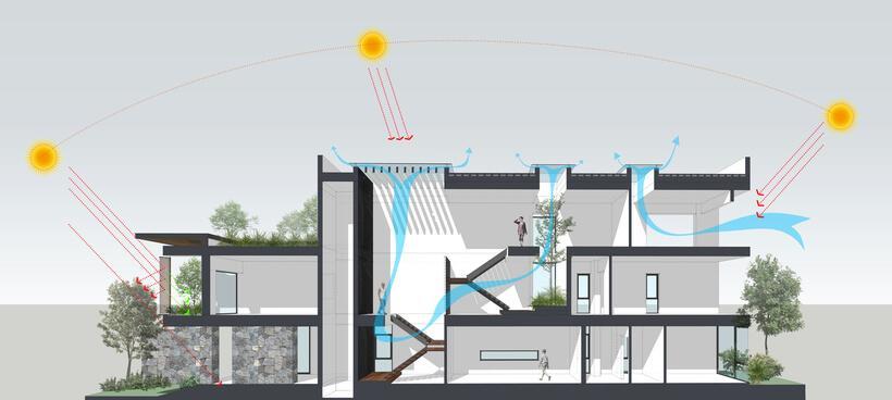 Planta vista de cima da circualação de ar em uma casa no Vietnã